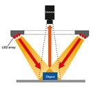 LED環形光源