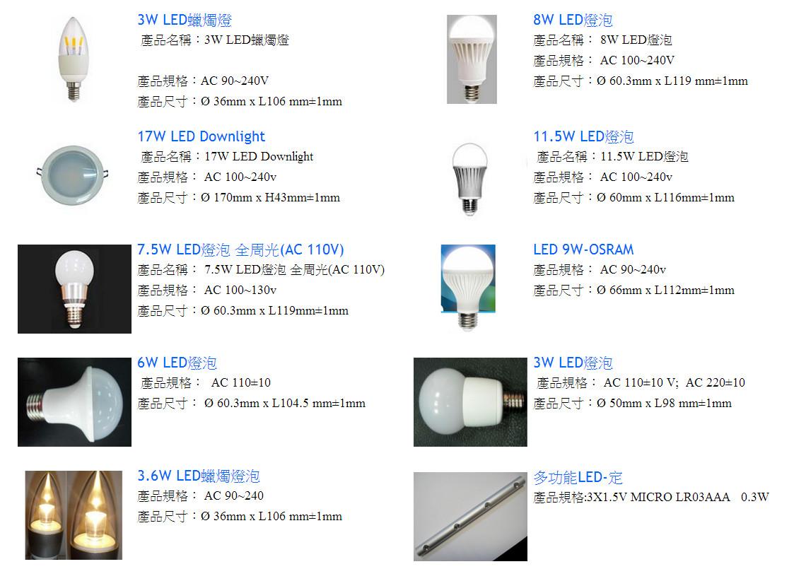 其他燈具(五金/照明工具,居家、傢具與園藝) - Yahoo!奇摩拍賣圖