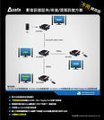 《✤PANIO國瑭資訊》HDMI 影音延長訊號延長+分配各區域同步播放