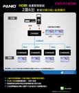 《✤PANIO國瑭專案規劃應用》2進6出HDMI影音零壓縮延伸60M分配訊號同步展示