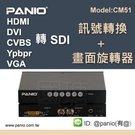 HDMI/VGA/YPBPR/CVBS/DVI轉SDI百變機多訊號轉換器(型號CM51)