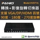HDMI/VGA/DP 影像切換+旋轉器