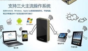 WiMate II 附行動電源