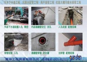 污水下水道、外部人孔銜接配管