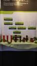 Neou sy國際貿易有限公司(生物科技) 活動優惠
