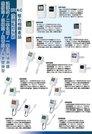 LCD溫溼度感測器/壁掛型二氧化碳傳送器/風管型一氧化碳傳送器